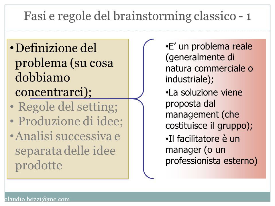 Fasi e regole del brainstorming classico - 1