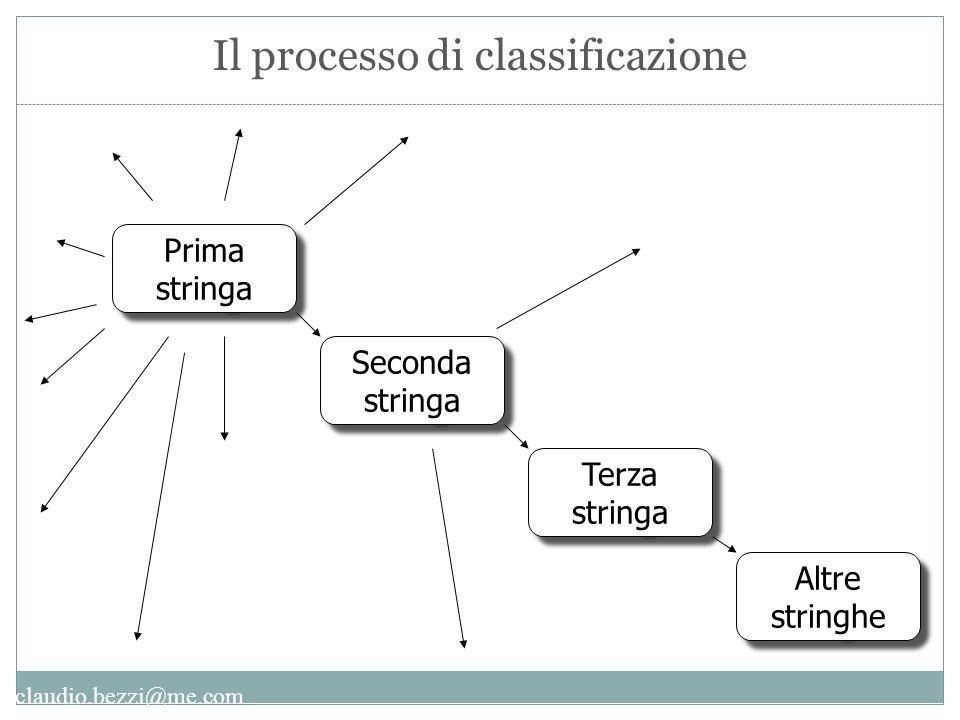 Il processo di classificazione