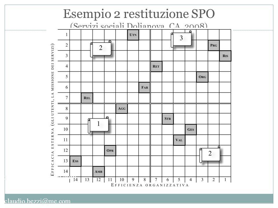 Esempio 2 restituzione SPO (Servizi sociali Dolianova, CA, 2008)