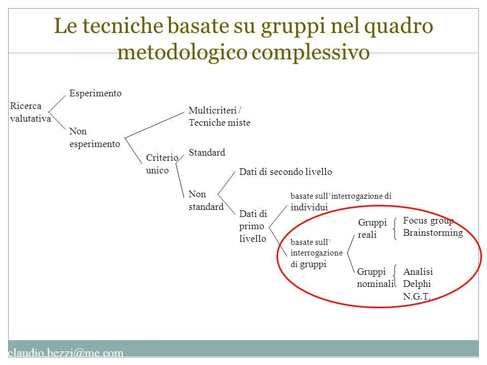 Le tecniche basate su gruppi nel quadro metodologico complessivo