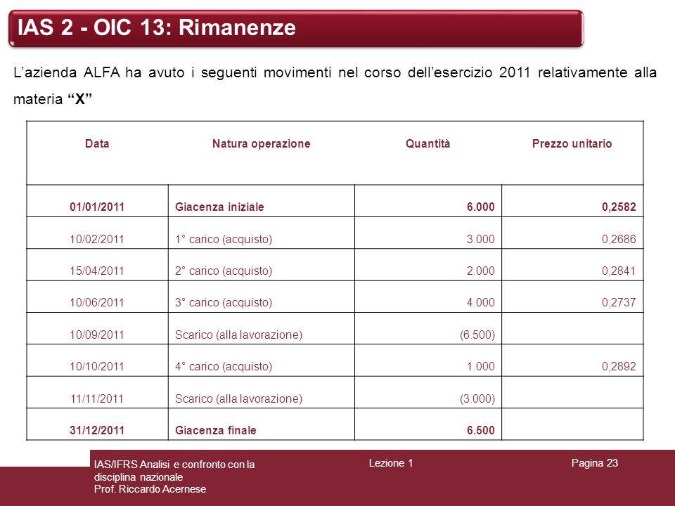 IAS 2 - OIC 13: Rimanenze L'azienda ALFA ha avuto i seguenti movimenti nel corso dell'esercizio 2011 relativamente alla materia X