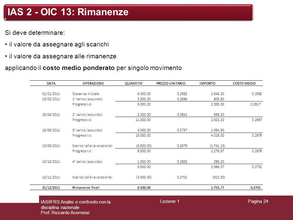 IAS 2 - OIC 13: Rimanenze Si deve determinare: