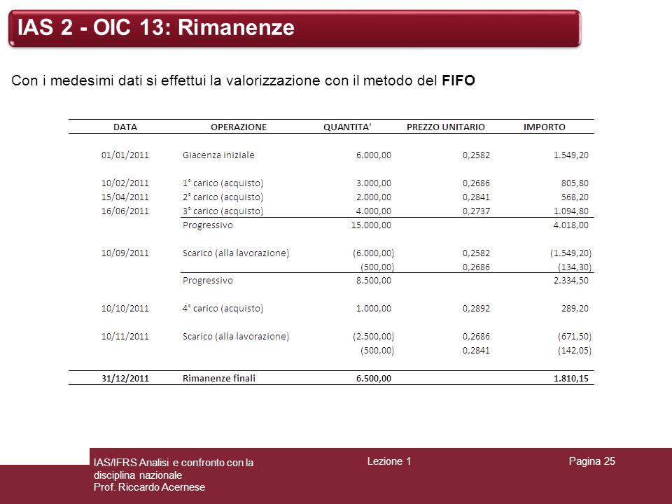IAS 2 - OIC 13: Rimanenze Con i medesimi dati si effettui la valorizzazione con il metodo del FIFO.