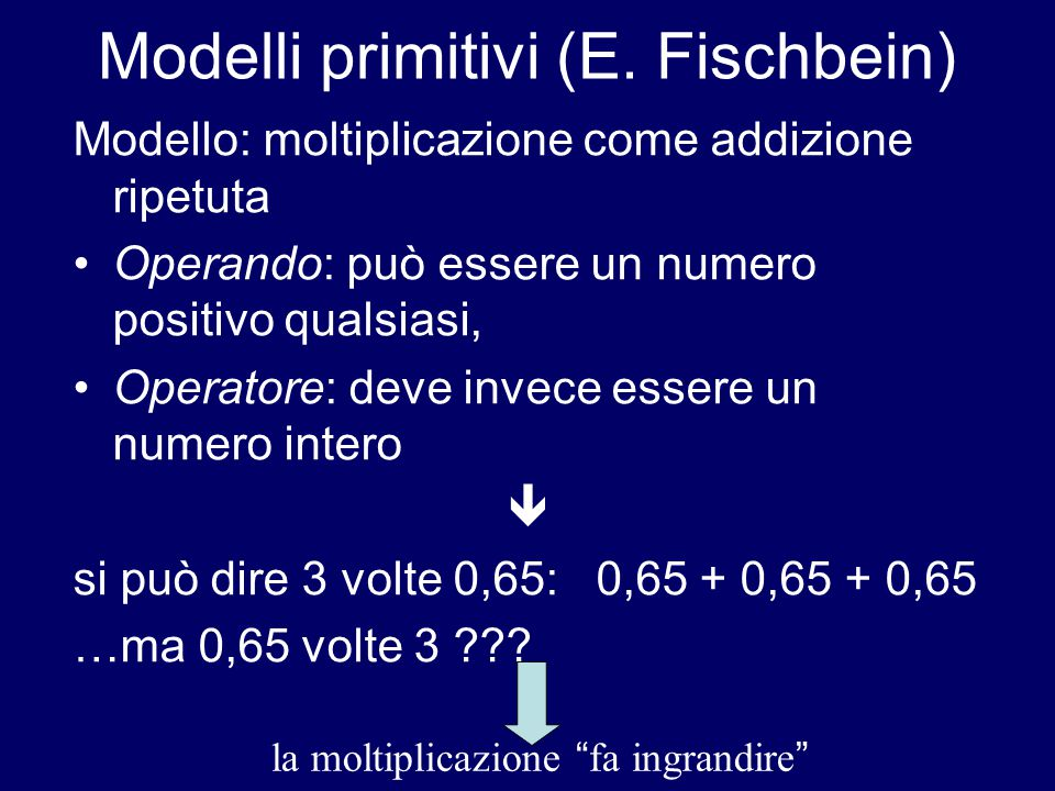 Modelli primitivi (E. Fischbein)