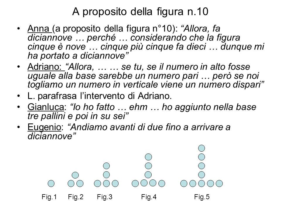 A proposito della figura n.10