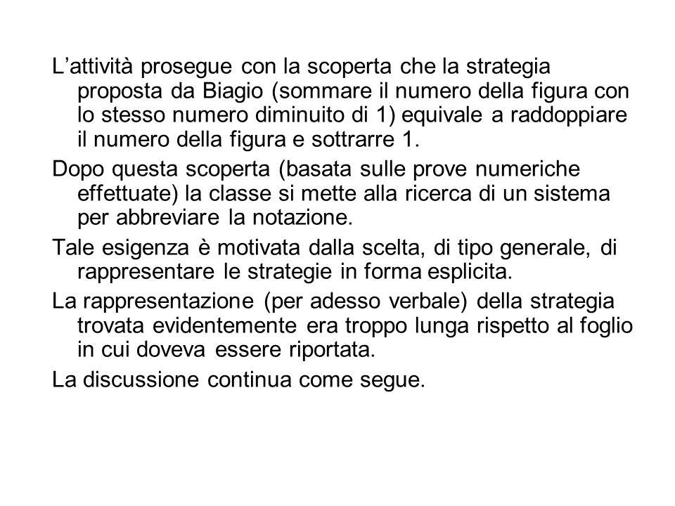 L'attività prosegue con la scoperta che la strategia proposta da Biagio (sommare il numero della figura con lo stesso numero diminuito di 1) equivale a raddoppiare il numero della figura e sottrarre 1.