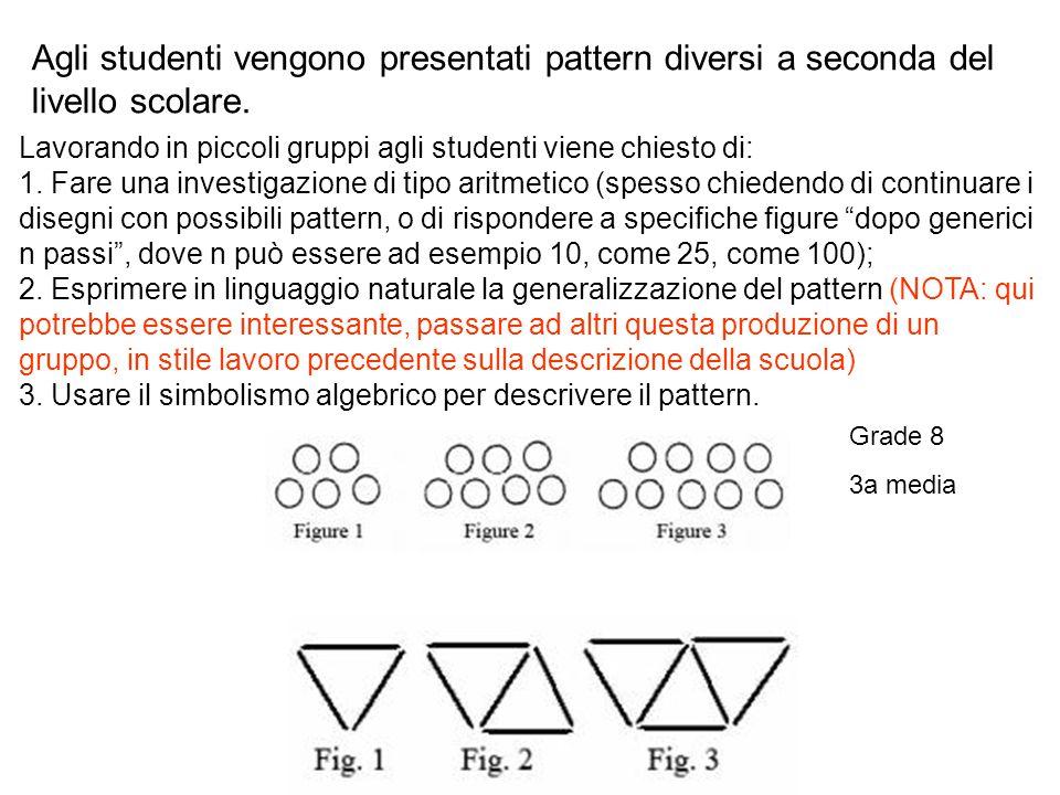 Agli studenti vengono presentati pattern diversi a seconda del livello scolare.