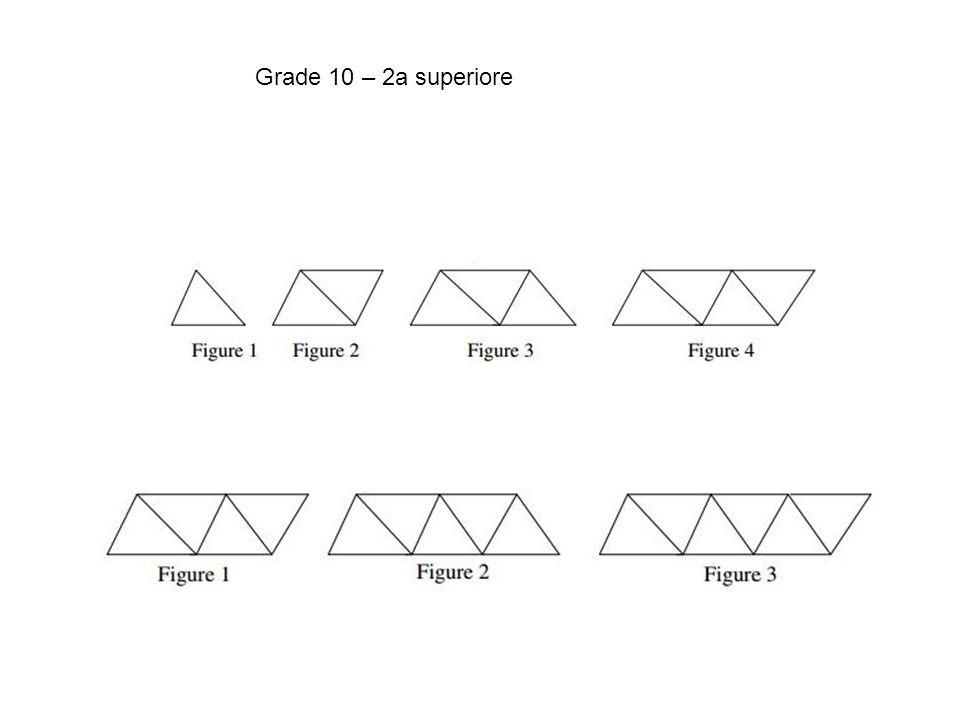 Grade 10 – 2a superiore