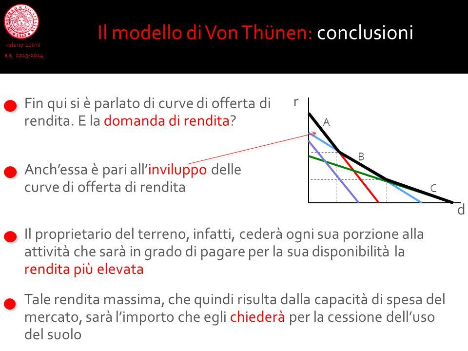 Il modello di Von Thünen: conclusioni