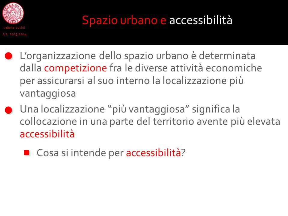 Spazio urbano e accessibilità