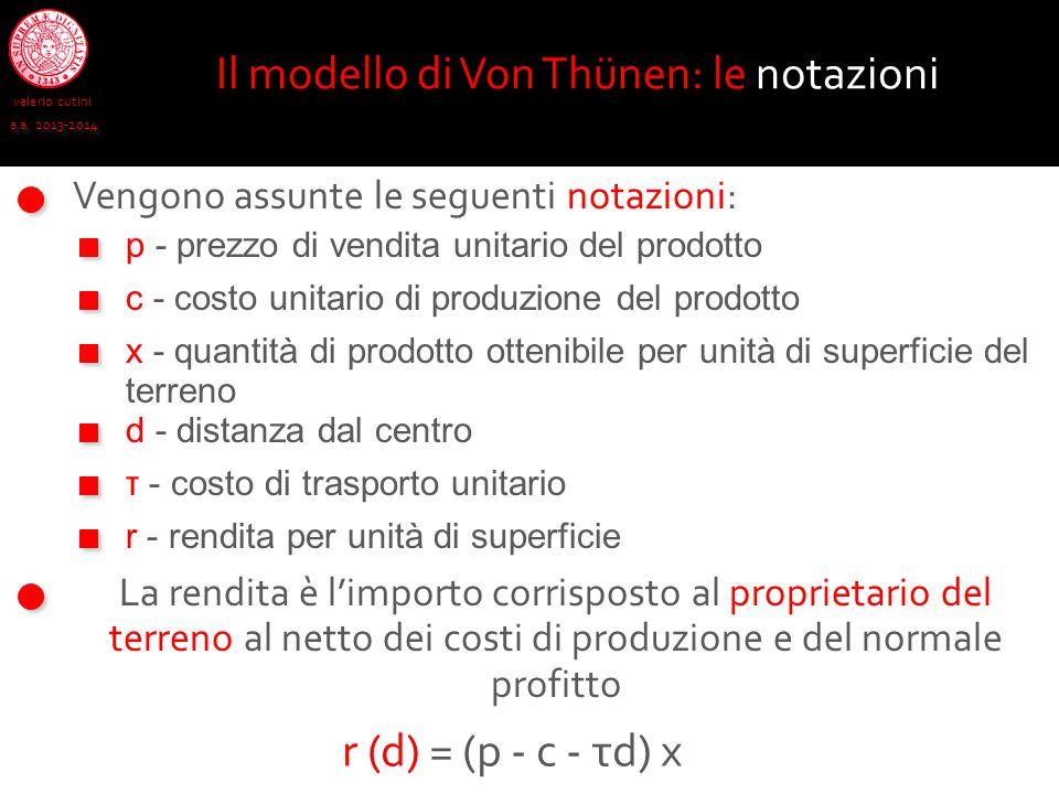 Il modello di Von Thünen: le notazioni