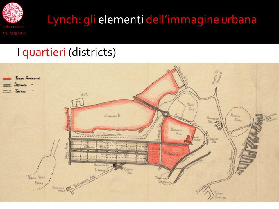Lynch: gli elementi dell'immagine urbana