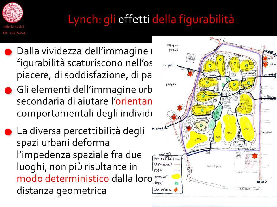 Lynch: gli effetti della figurabilità