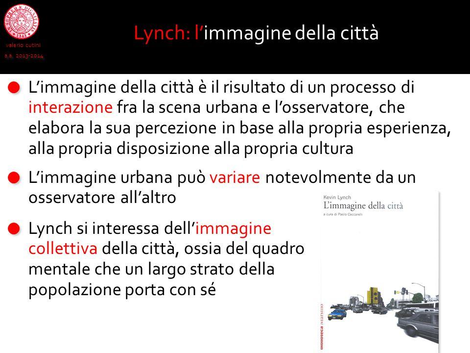 Lynch: l'immagine della città