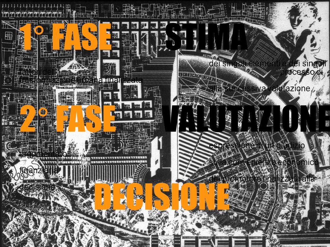 1° FASE STIMA 2° FASE VALUTAZIONE DECISIONE