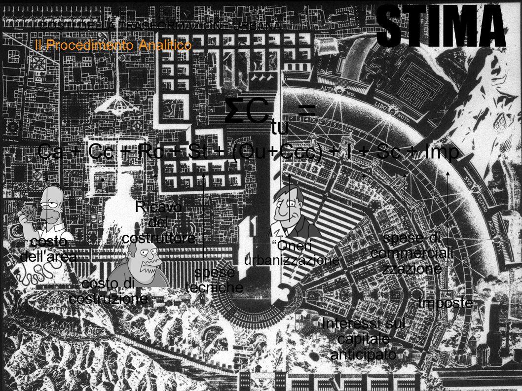 Oneri urbanizzazione