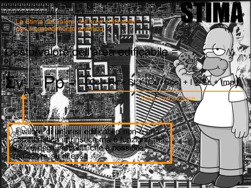 Σvtu- Pp - Costo/valore dell area edificabile = STIMA