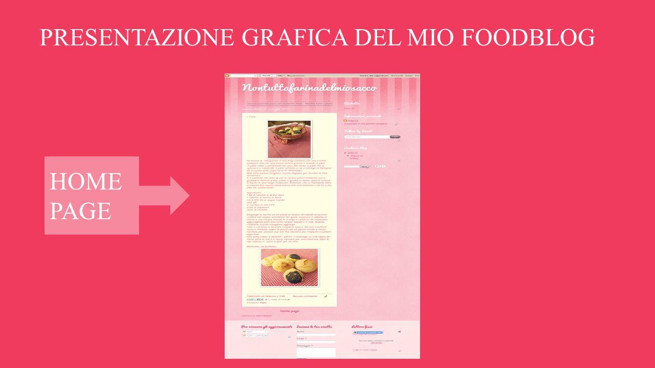 PRESENTAZIONE GRAFICA DEL MIO FOODBLOG