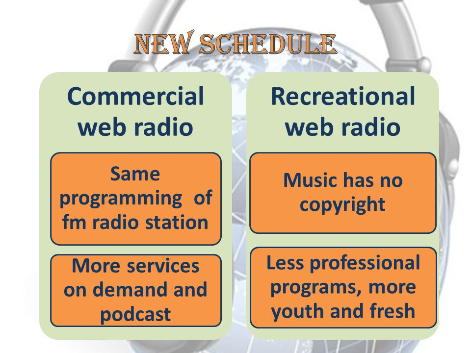 New schedule Commercial web radio Recreational web radio