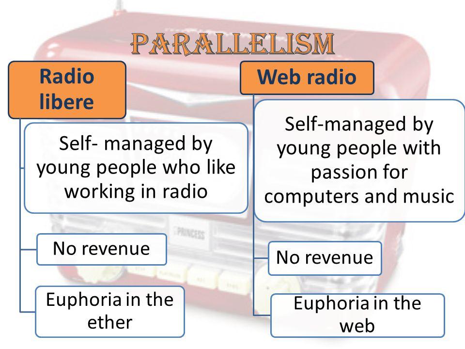 PARALLELISM Radio libere Web radio
