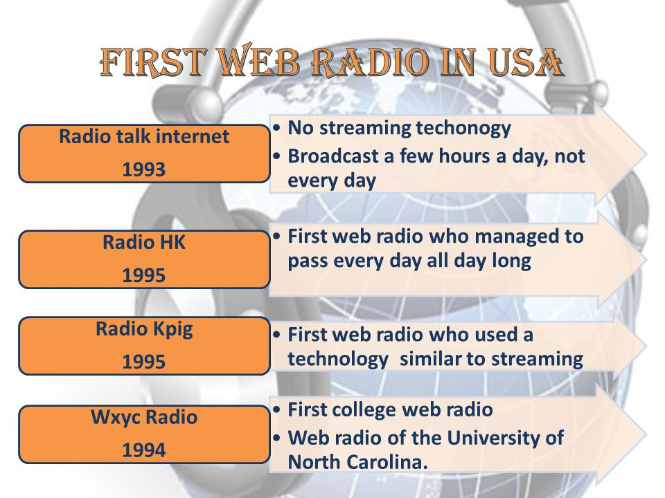 First web radio in USA No streaming techonogy