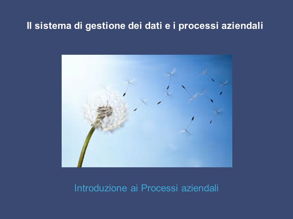 Il sistema di gestione dei dati e i processi aziendali