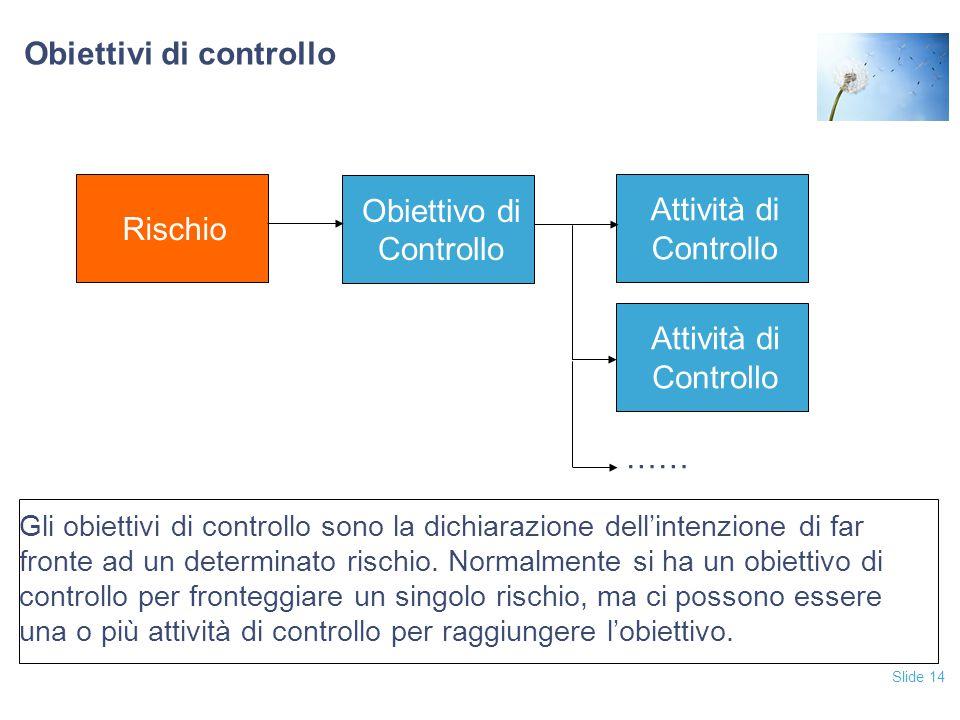 Obiettivi di controllo
