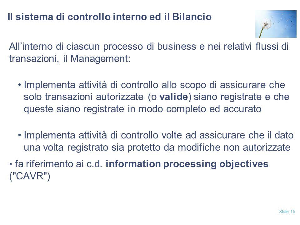 Il sistema di controllo interno ed il Bilancio