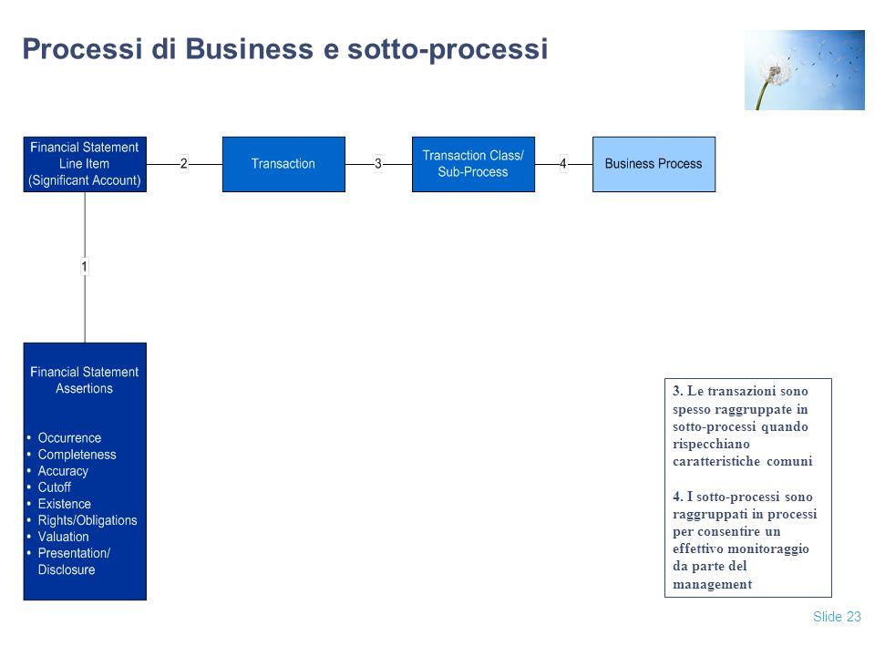 Processi di Business e sotto-processi
