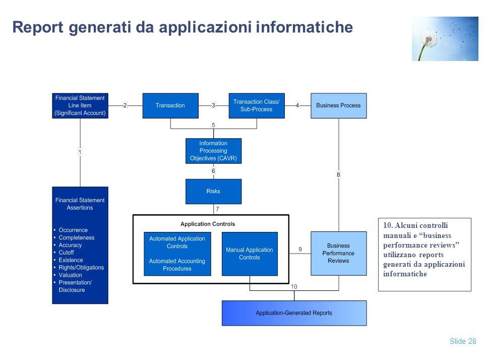 Report generati da applicazioni informatiche