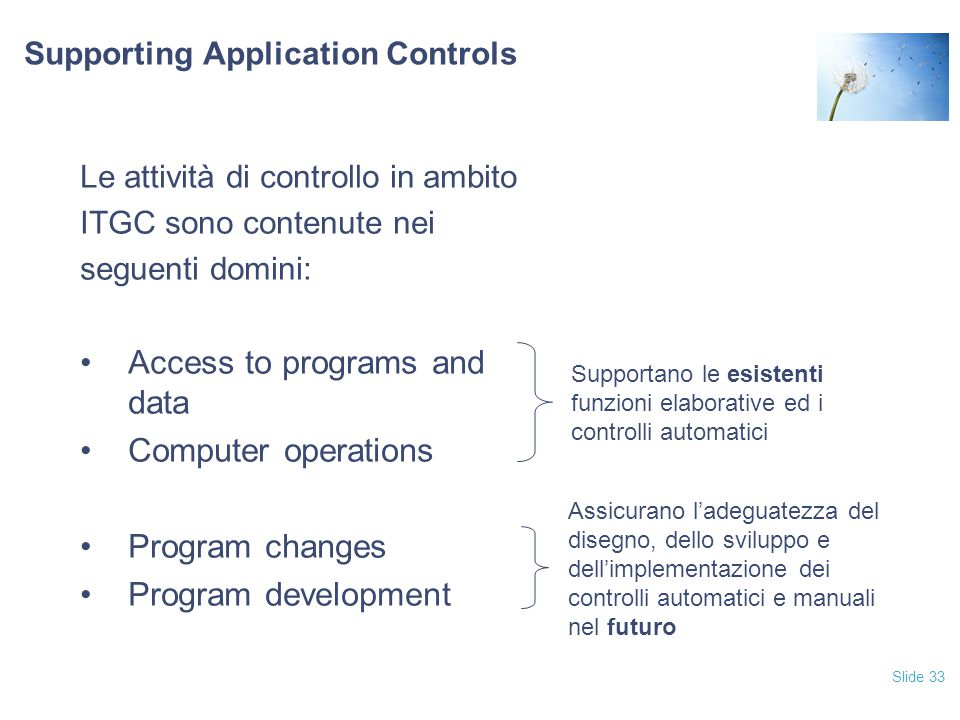 Supporting Application Controls