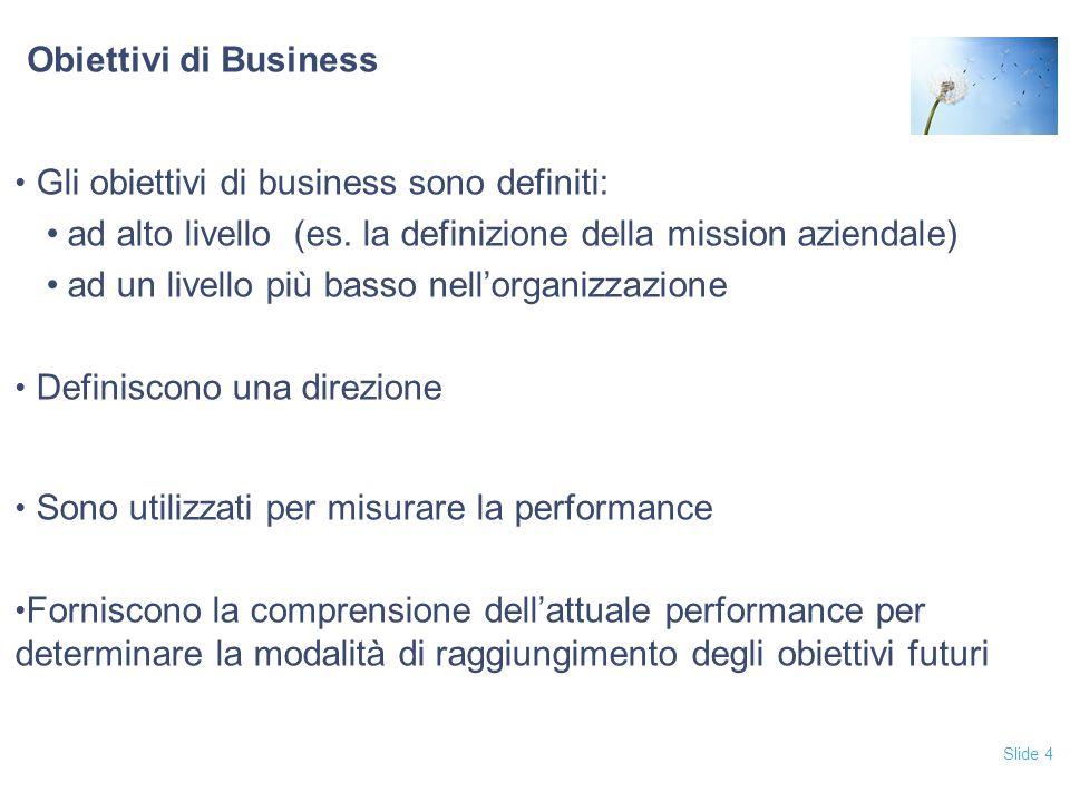 Gli obiettivi di business sono definiti: