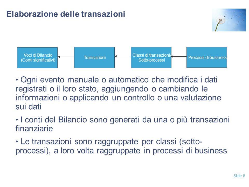 Elaborazione delle transazioni