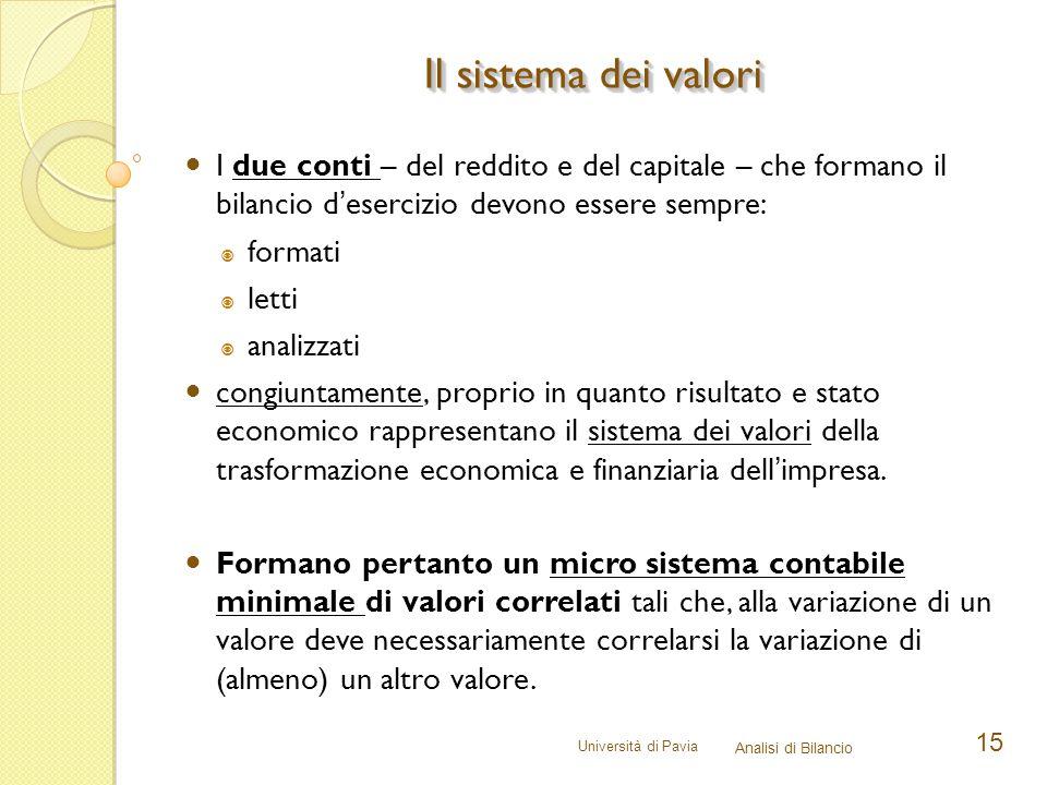 Il sistema dei valori I due conti – del reddito e del capitale – che formano il bilancio d'esercizio devono essere sempre: