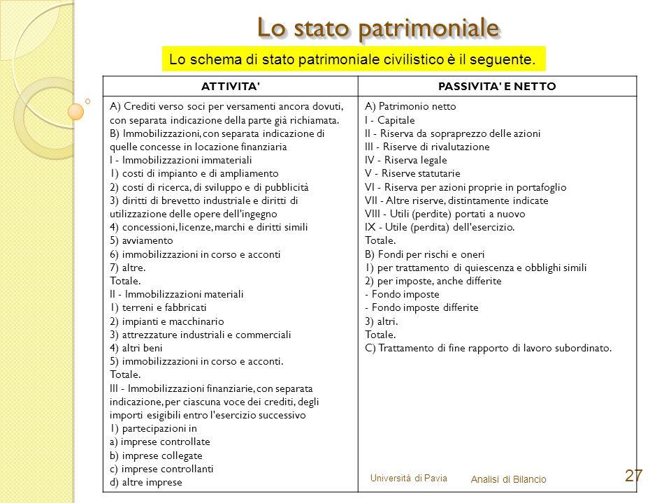 Lo stato patrimoniale Lo schema di stato patrimoniale civilistico è il seguente. ATTIVITA PASSIVITA E NETTO.