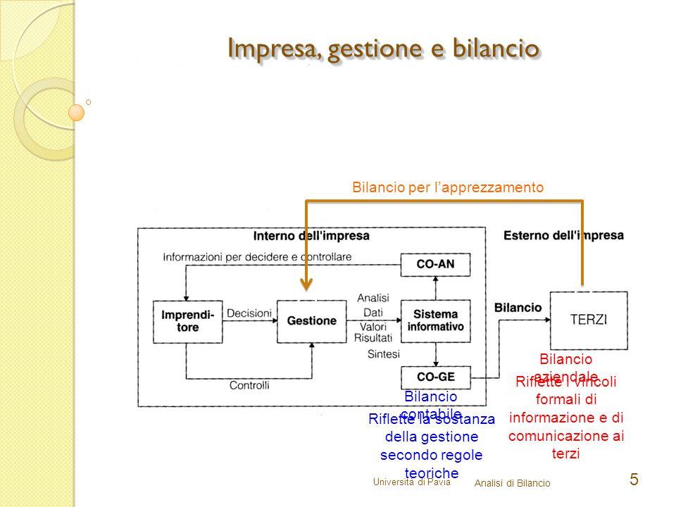 Impresa, gestione e bilancio