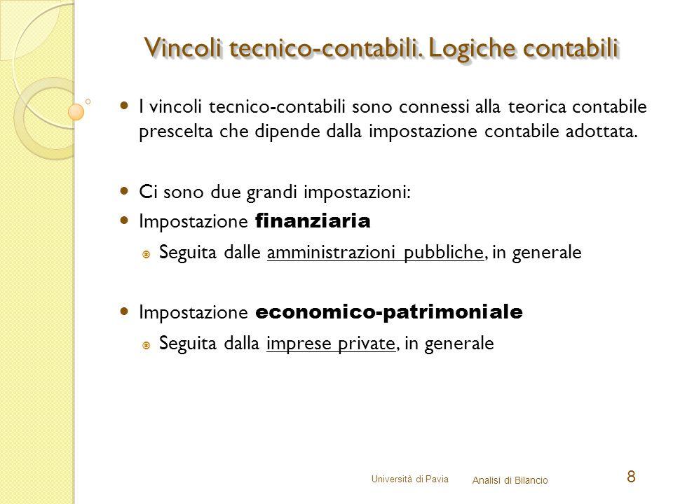 Vincoli tecnico-contabili. Logiche contabili