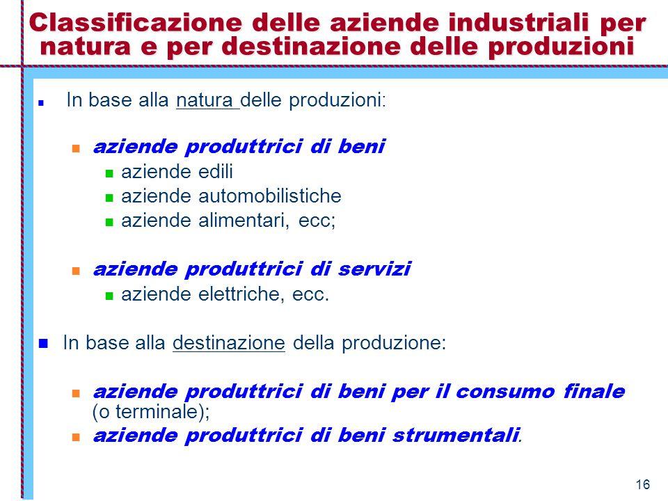 Classificazione delle aziende industriali per natura e per destinazione delle produzioni