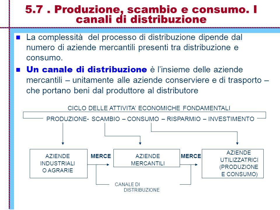 5.7 . Produzione, scambio e consumo. I canali di distribuzione