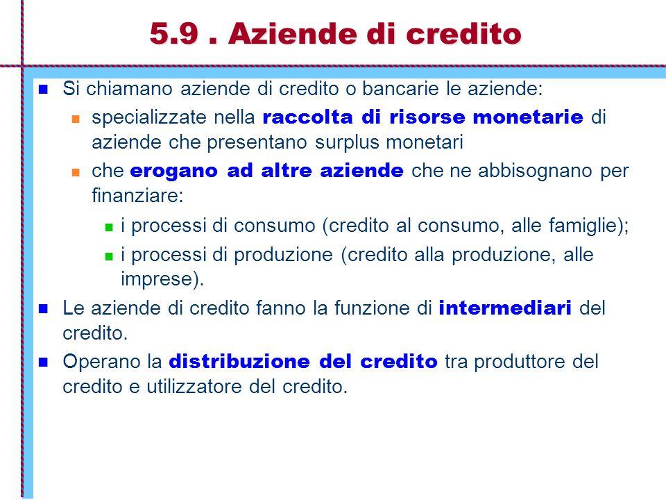 5.9 . Aziende di credito Si chiamano aziende di credito o bancarie le aziende: