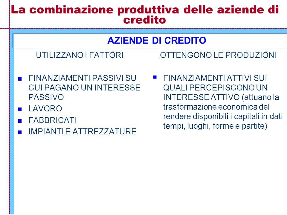 La combinazione produttiva delle aziende di credito