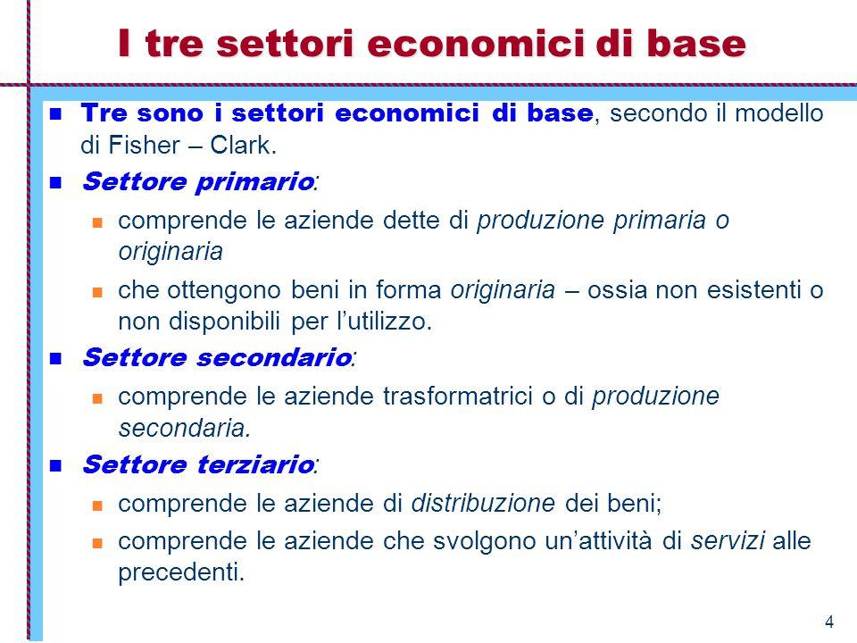 Universit 224 Degli Studi Di Pavia Facolt 224 Di Economia Ppt