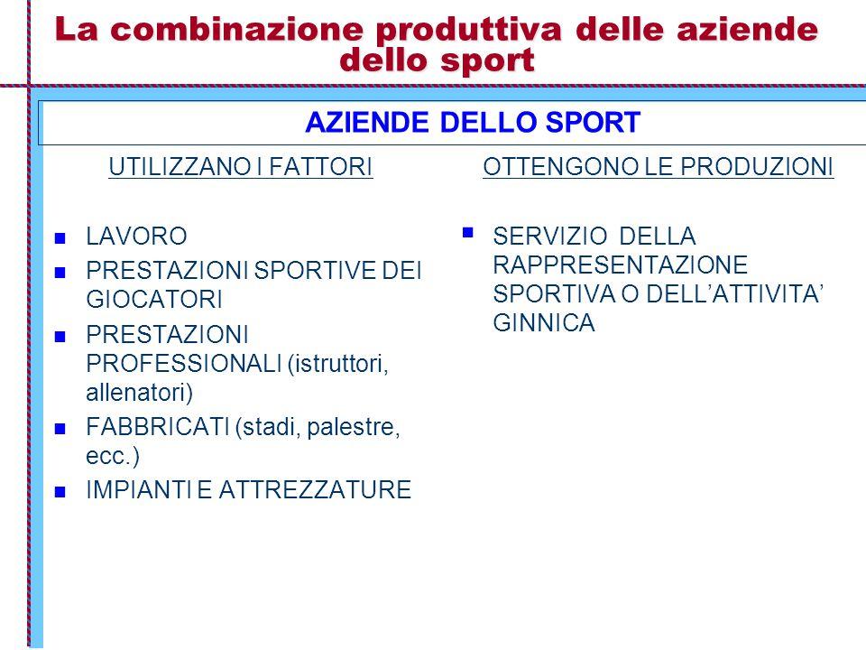 La combinazione produttiva delle aziende dello sport