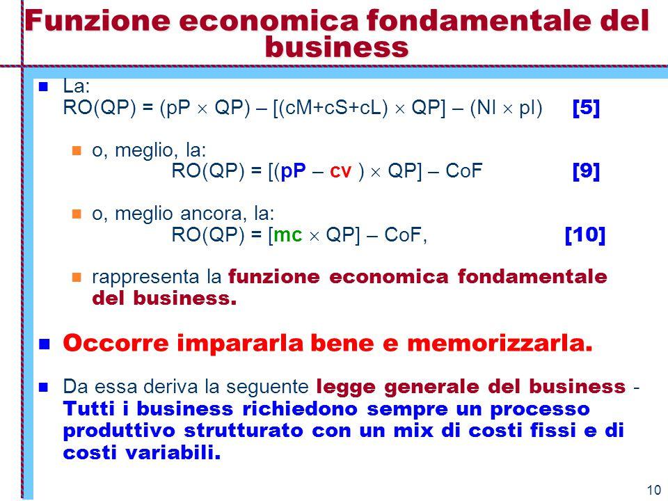Funzione economica fondamentale del business