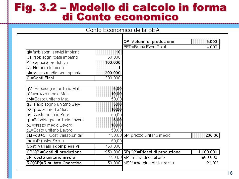 Fig. 3.2 – Modello di calcolo in forma di Conto economico