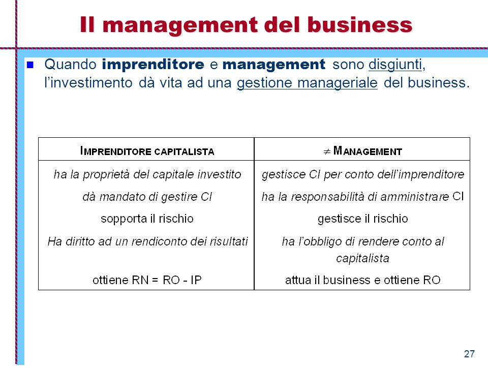 Il management del business