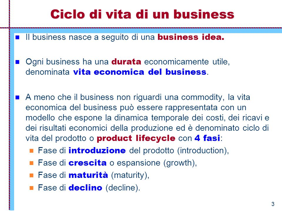 Ciclo di vita di un business