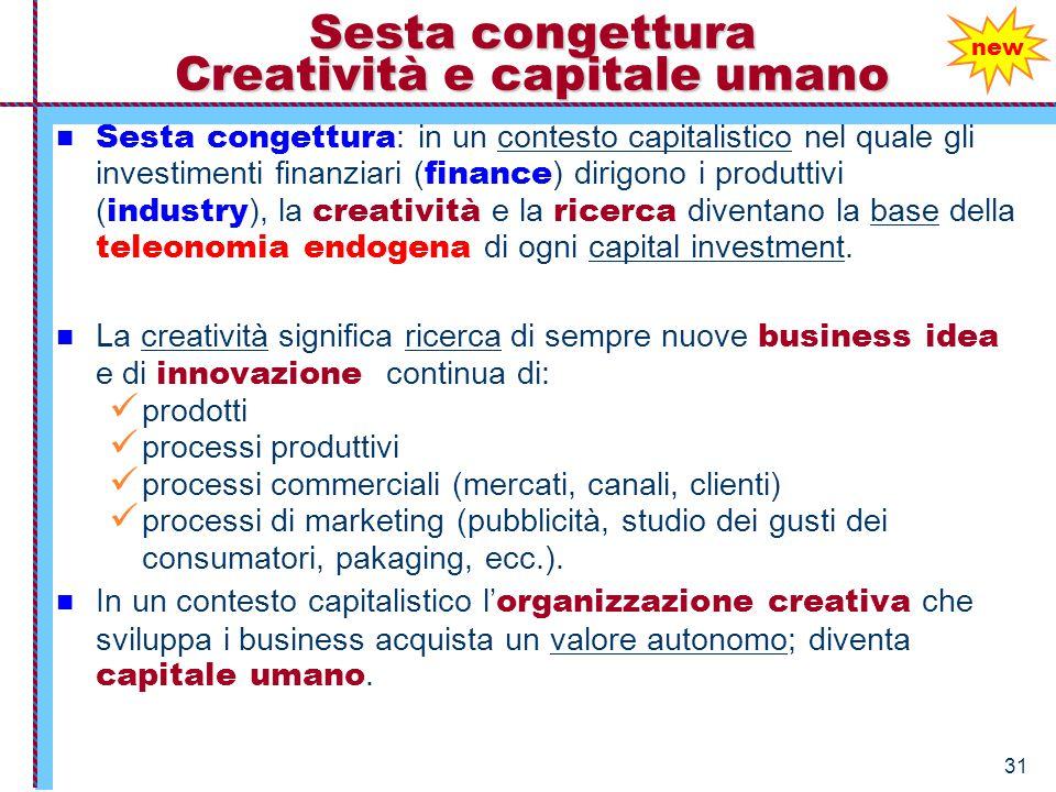 Sesta congettura Creatività e capitale umano