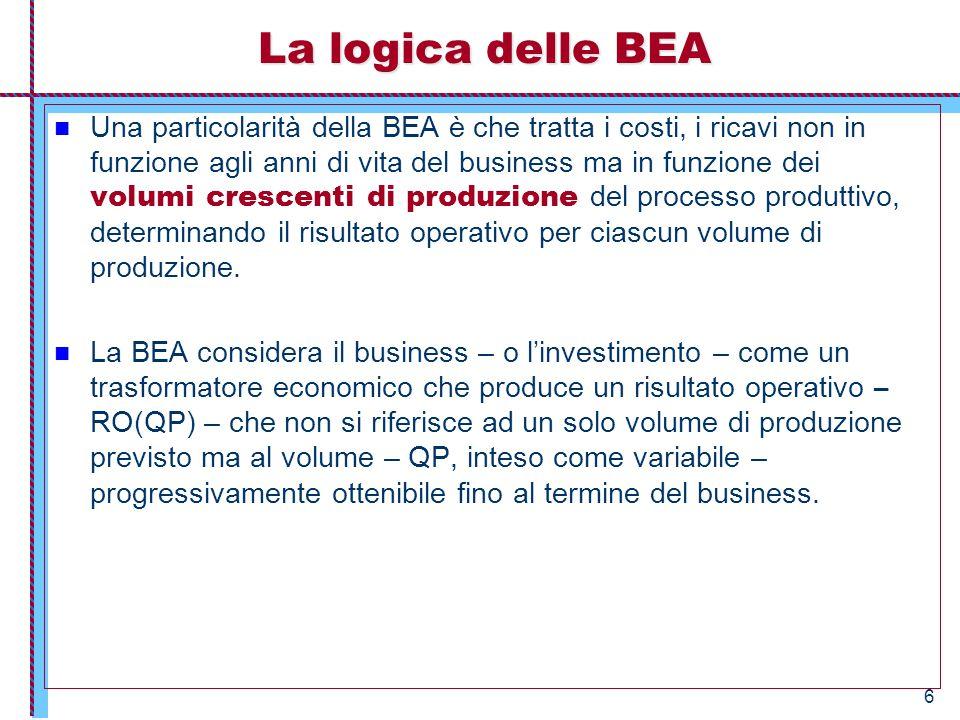 La logica delle BEA