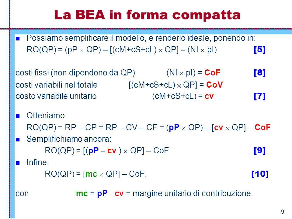 La BEA in forma compatta